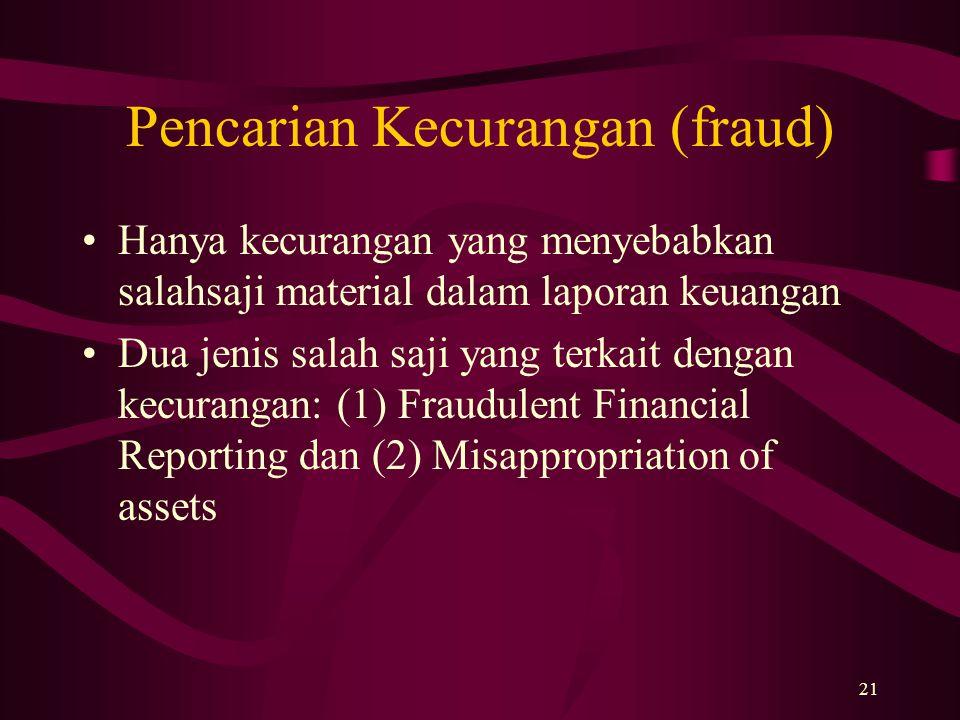 Pencarian Kecurangan (fraud)