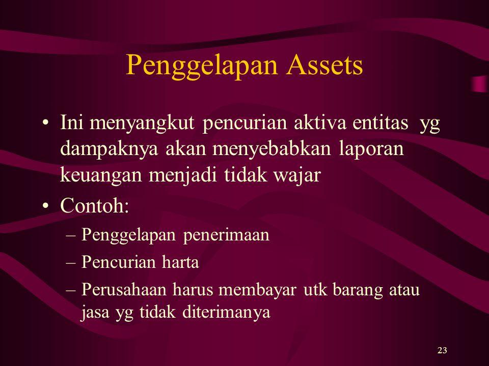 Penggelapan Assets Ini menyangkut pencurian aktiva entitas yg dampaknya akan menyebabkan laporan keuangan menjadi tidak wajar.