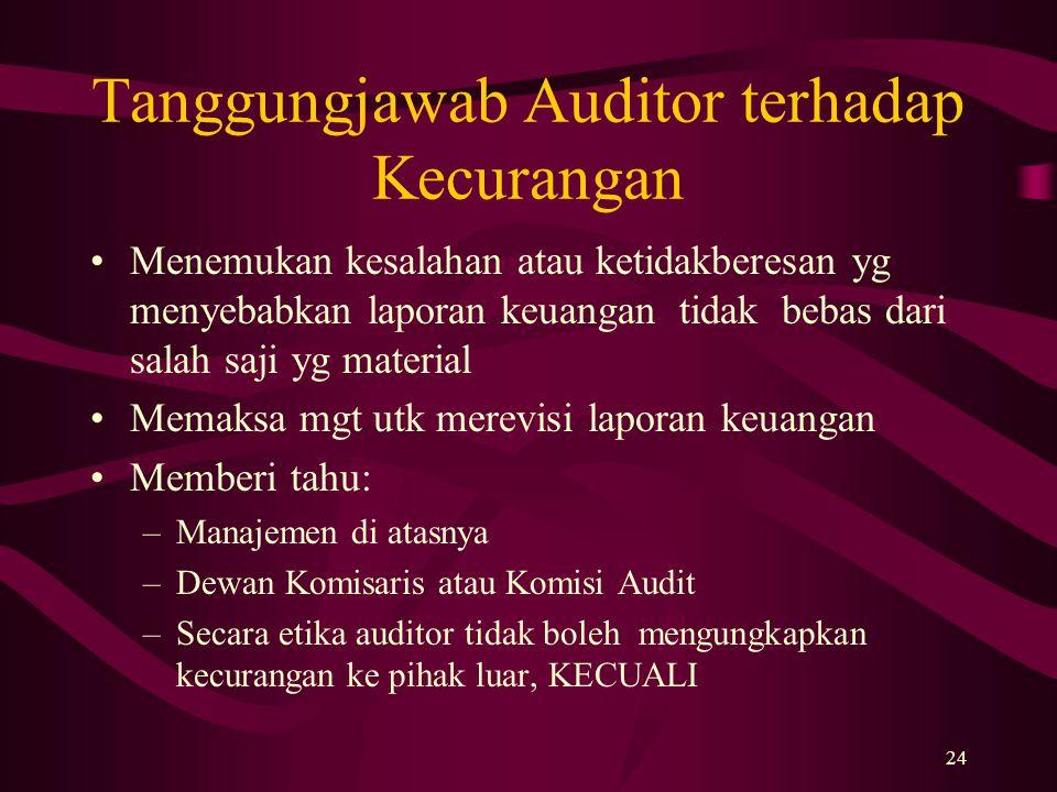 Tanggungjawab Auditor terhadap Kecurangan