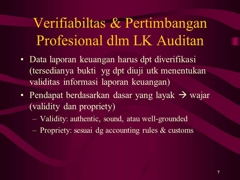 Verifiabiltas & Pertimbangan Profesional dlm LK Auditan