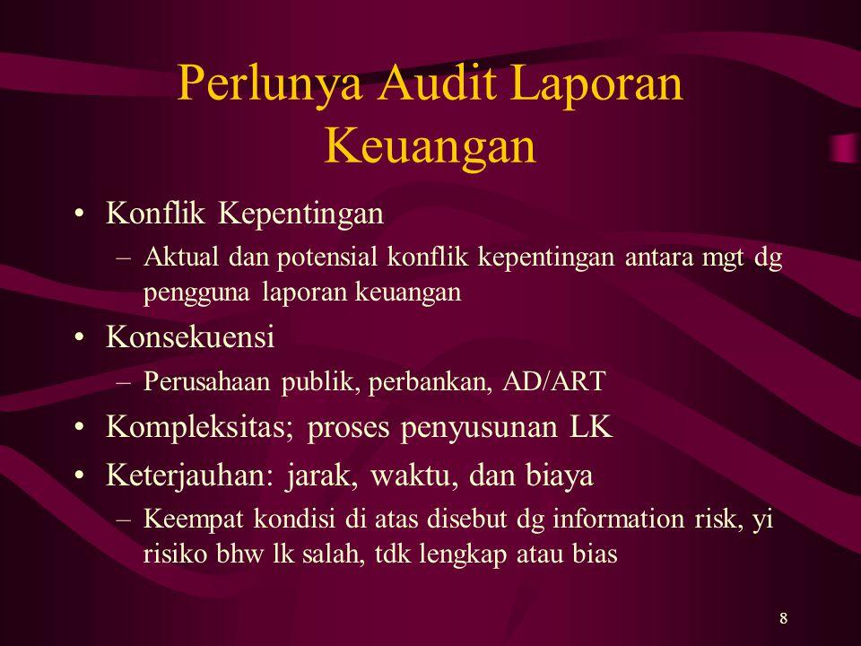 Perlunya Audit Laporan Keuangan