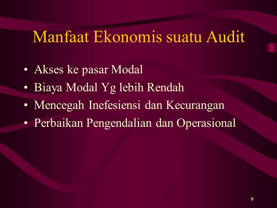 Manfaat Ekonomis suatu Audit