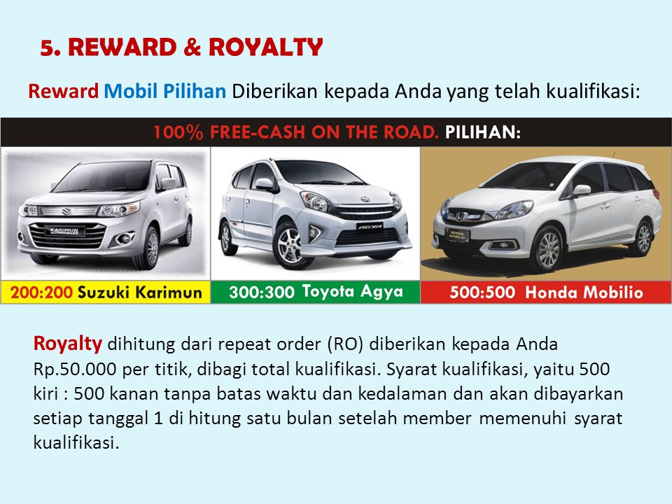 5. REWARD & ROYALTY Reward Mobil Pilihan Diberikan kepada Anda yang telah kualifikasi: