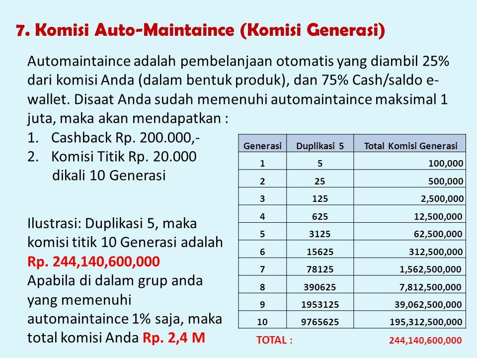 7. Komisi Auto-Maintaince (Komisi Generasi)