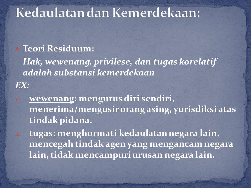 Kedaulatan dan Kemerdekaan: