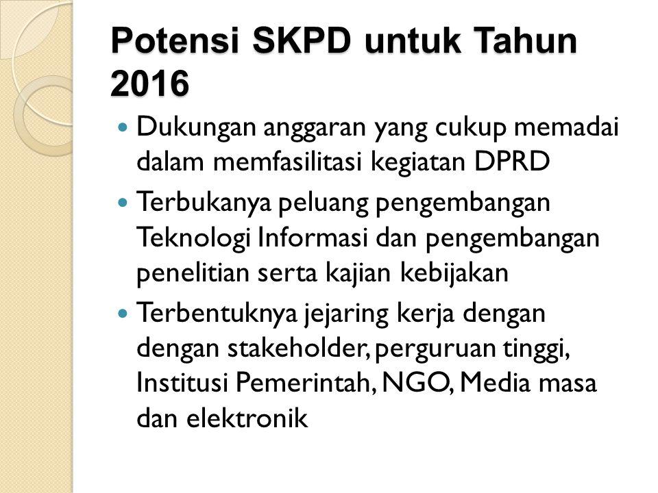Potensi SKPD untuk Tahun 2016