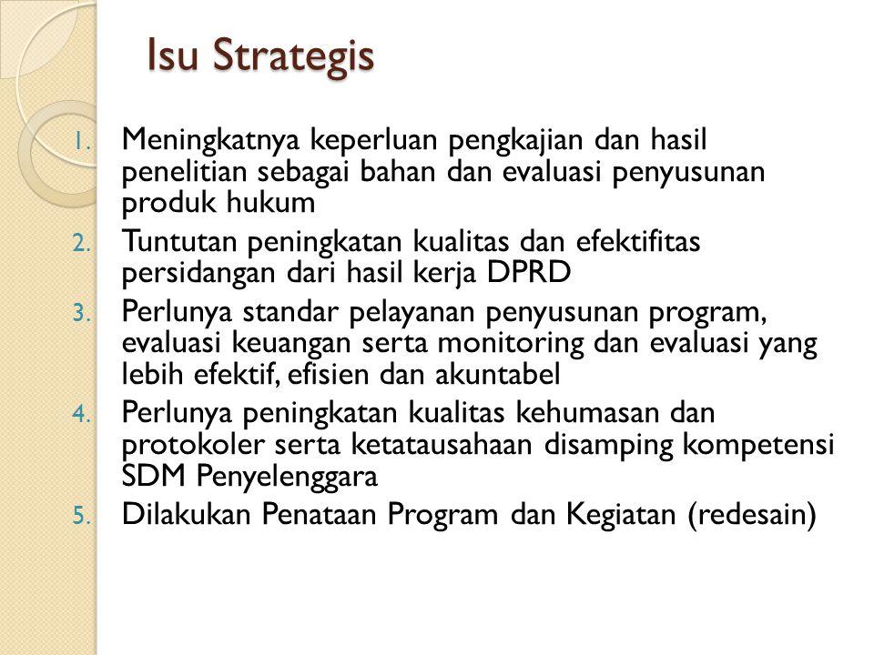 Isu Strategis Meningkatnya keperluan pengkajian dan hasil penelitian sebagai bahan dan evaluasi penyusunan produk hukum.