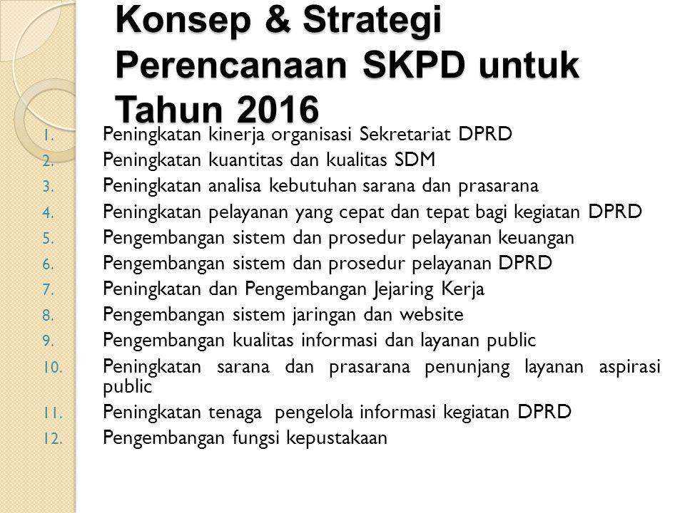 Konsep & Strategi Perencanaan SKPD untuk Tahun 2016