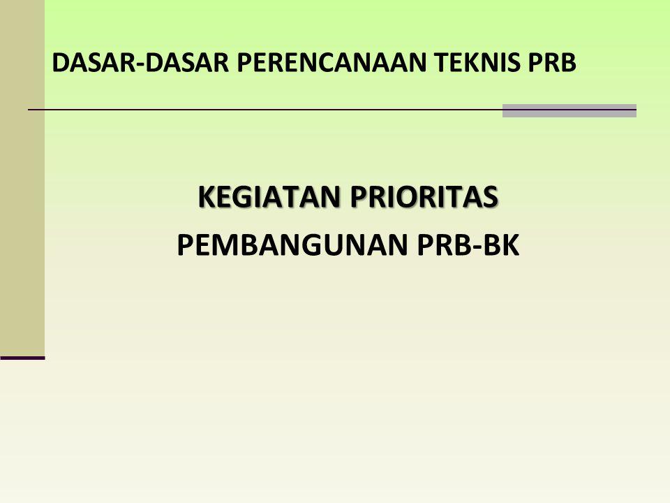 KEGIATAN PRIORITAS PEMBANGUNAN PRB-BK