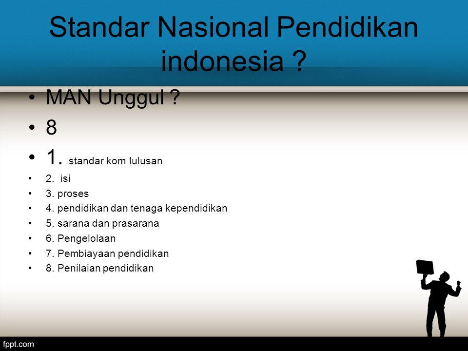 Standar Nasional Pendidikan indonesia