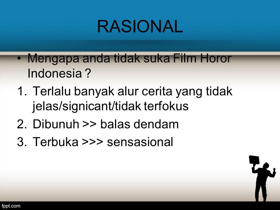 RASIONAL Mengapa anda tidak suka Film Horor Indonesia