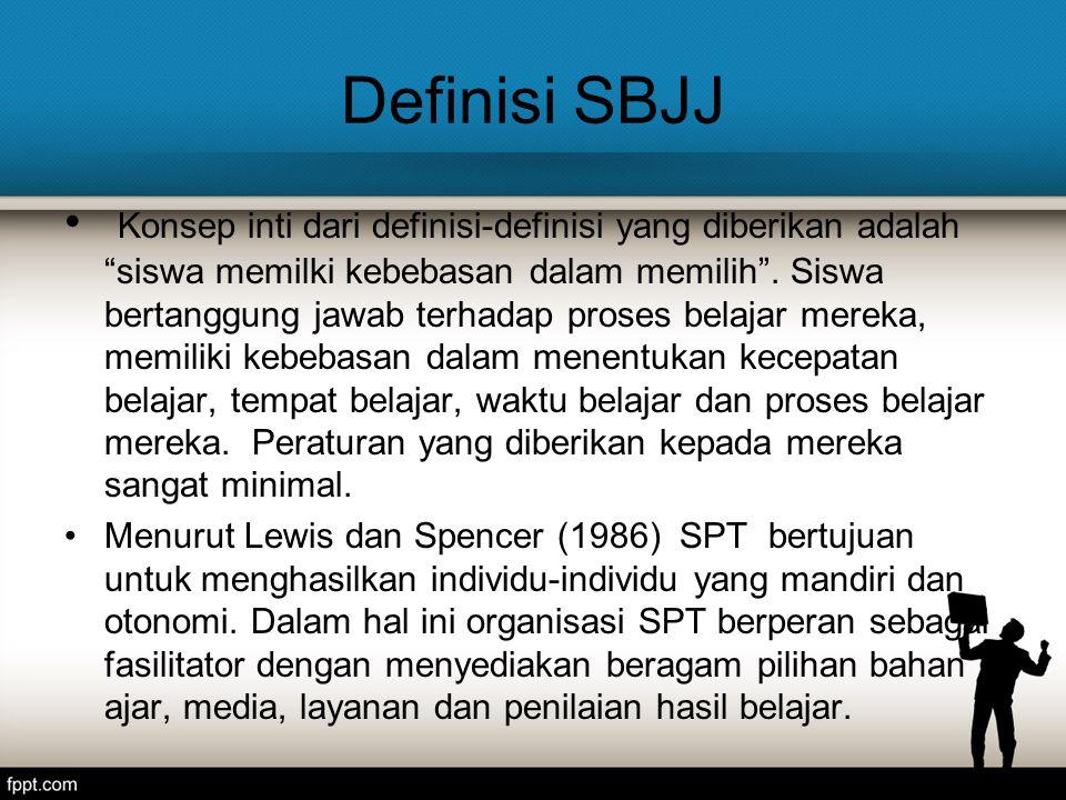 Definisi SBJJ