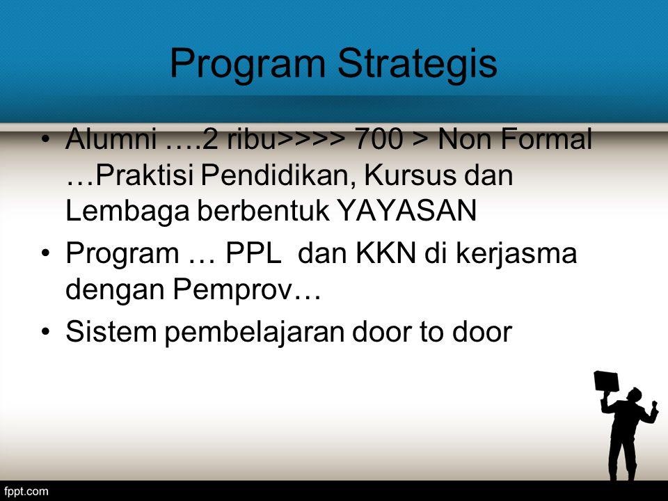 Program Strategis Alumni ….2 ribu>>>> 700 > Non Formal …Praktisi Pendidikan, Kursus dan Lembaga berbentuk YAYASAN.