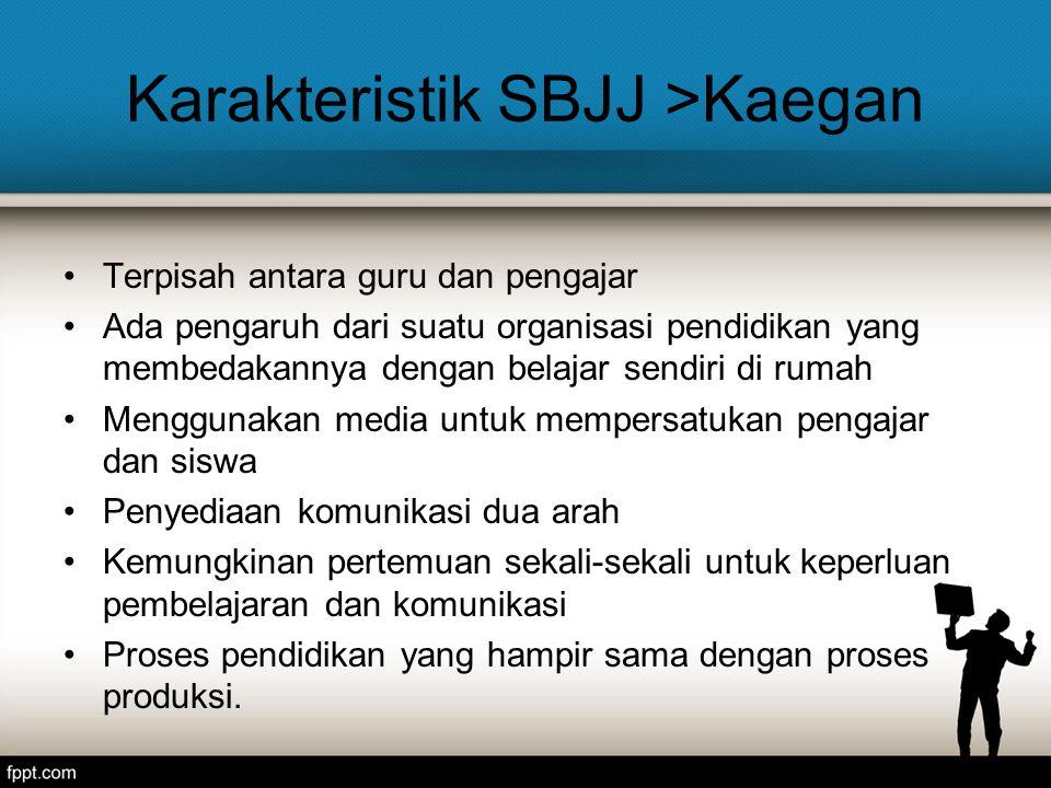 Karakteristik SBJJ >Kaegan
