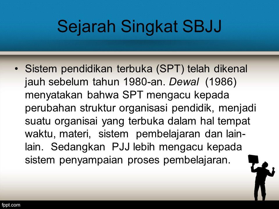 Sejarah Singkat SBJJ