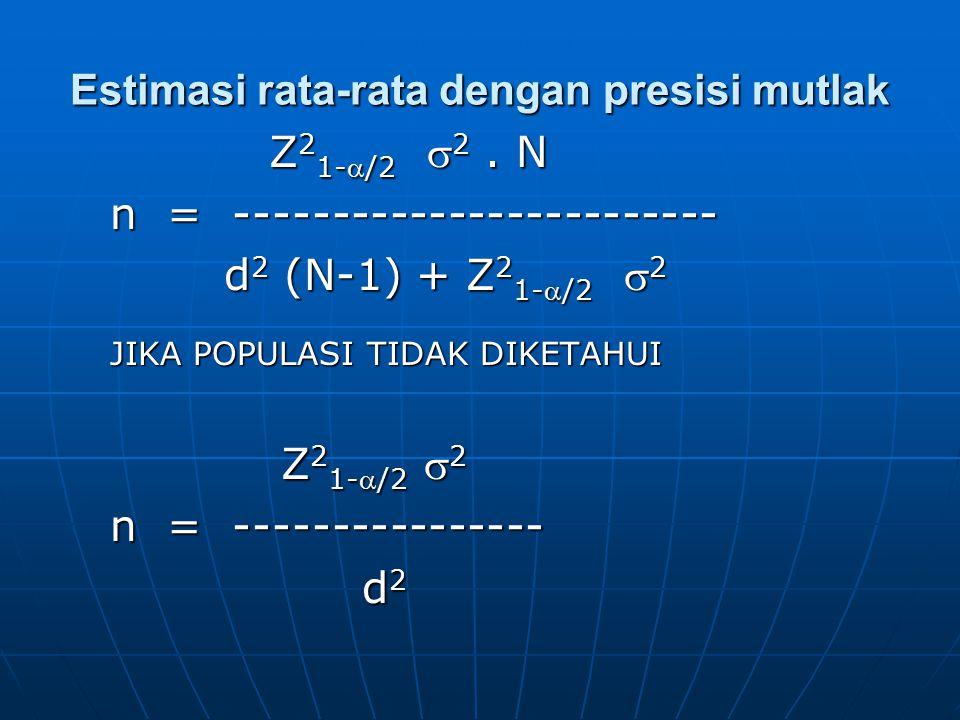 Estimasi rata-rata dengan presisi mutlak
