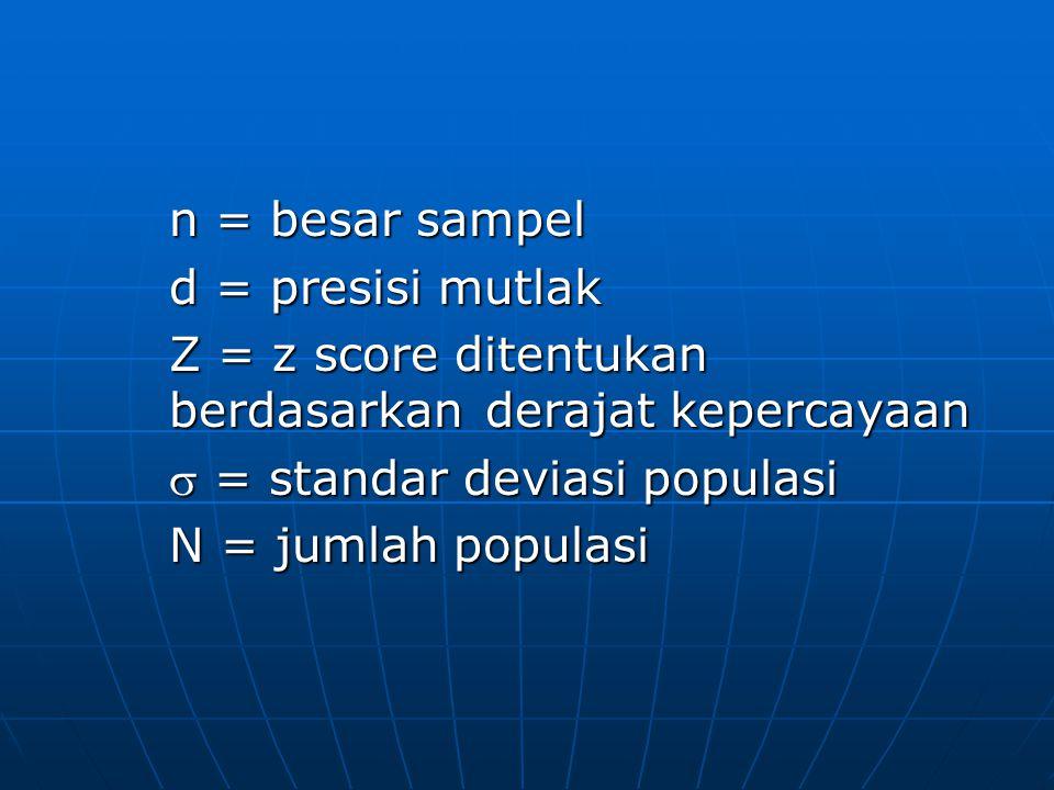 n = besar sampel d = presisi mutlak. Z = z score ditentukan berdasarkan derajat kepercayaan.  = standar deviasi populasi.