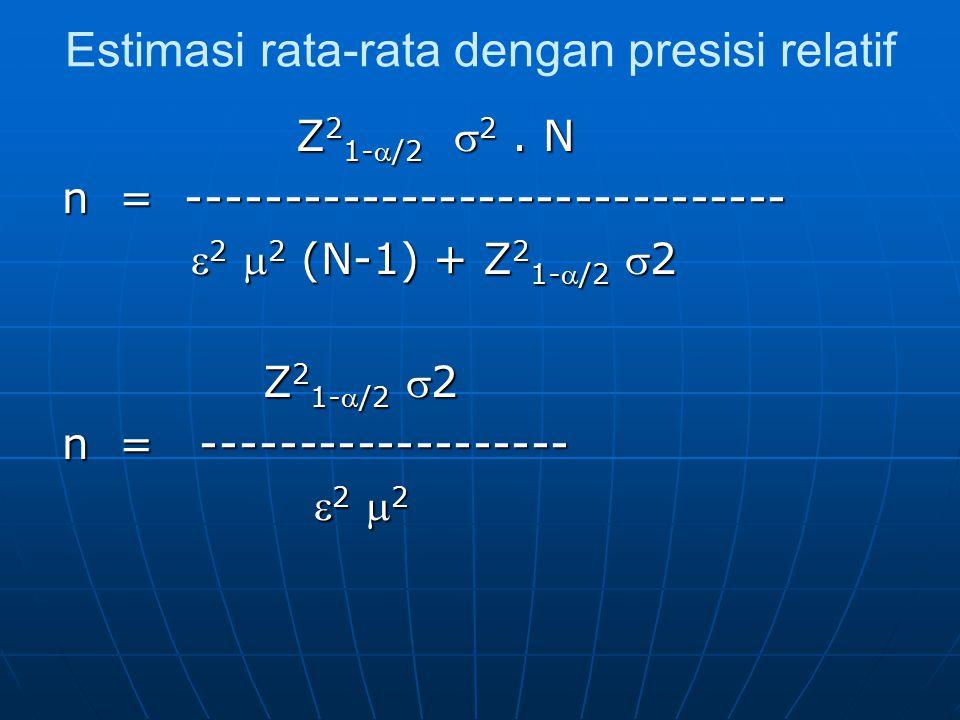 Estimasi rata-rata dengan presisi relatif