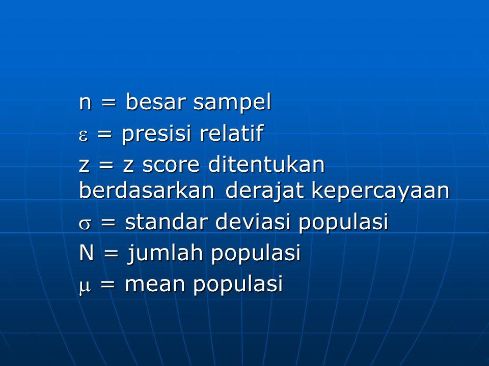 n = besar sampel  = presisi relatif. z = z score ditentukan berdasarkan derajat kepercayaan.  = standar deviasi populasi.