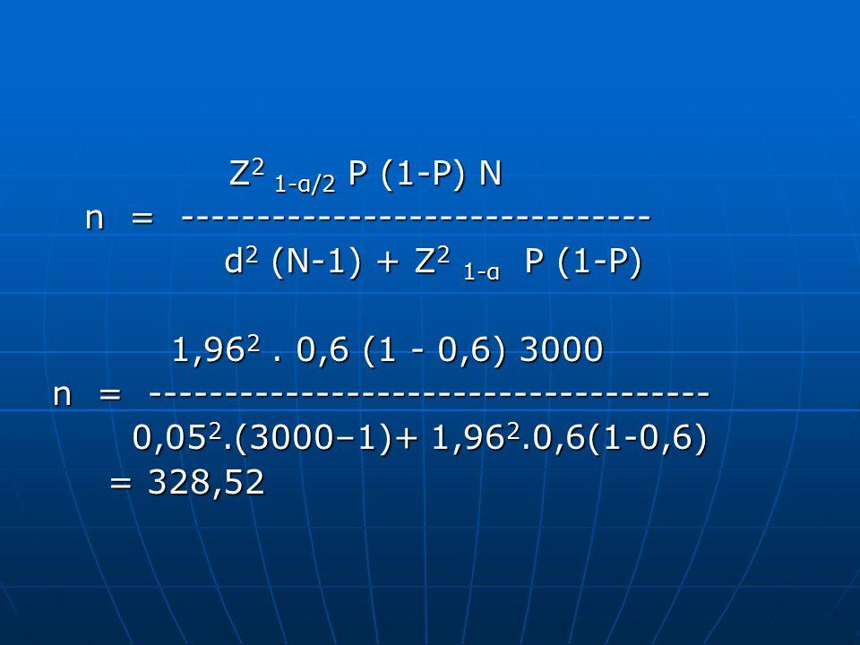 Z2 1-α/2 P (1-P) N n = ------------------------------- d2 (N-1) + Z2 1-α P (1-P) 1,962 . 0,6 (1 - 0,6) 3000.