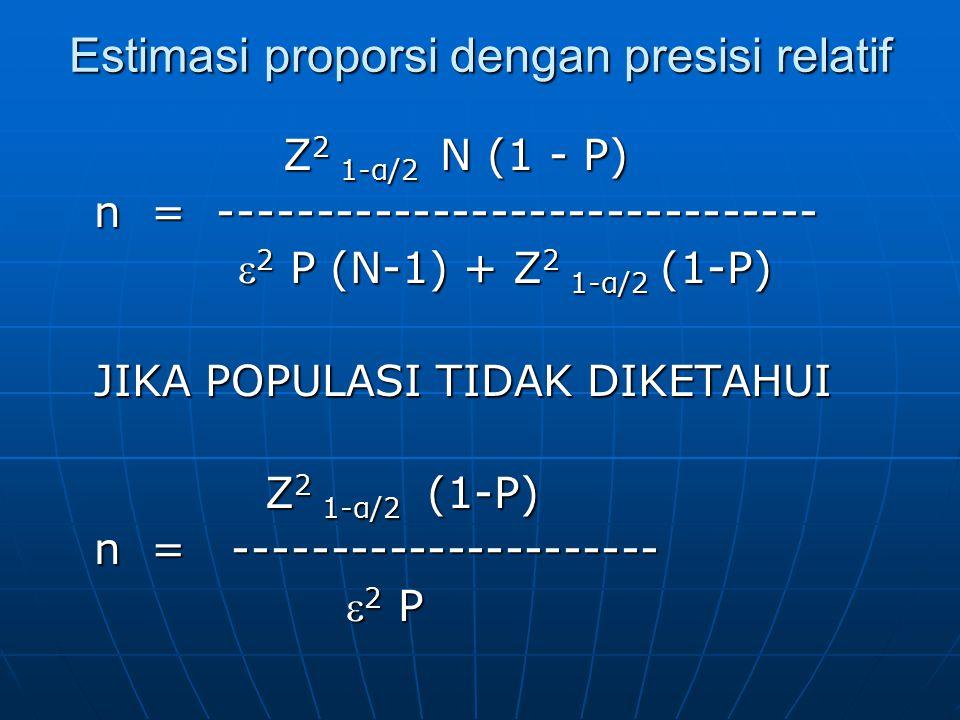 Estimasi proporsi dengan presisi relatif
