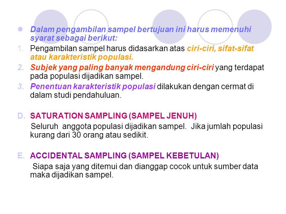 Dalam pengambilan sampel bertujuan ini harus memenuhi syarat sebagai berikut: