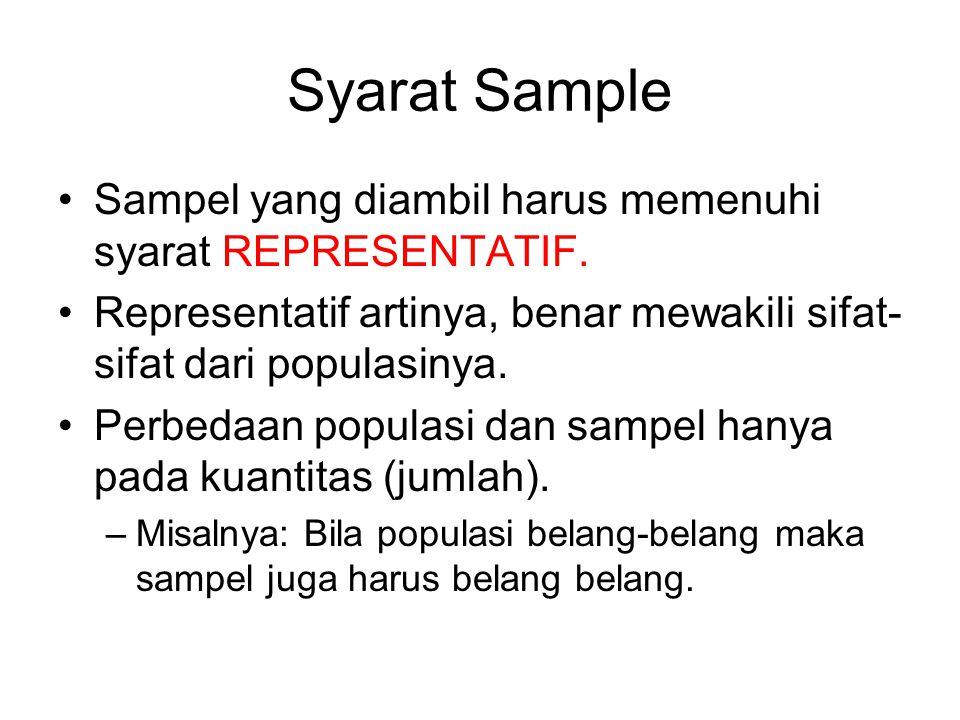 Syarat Sample Sampel yang diambil harus memenuhi syarat REPRESENTATIF.