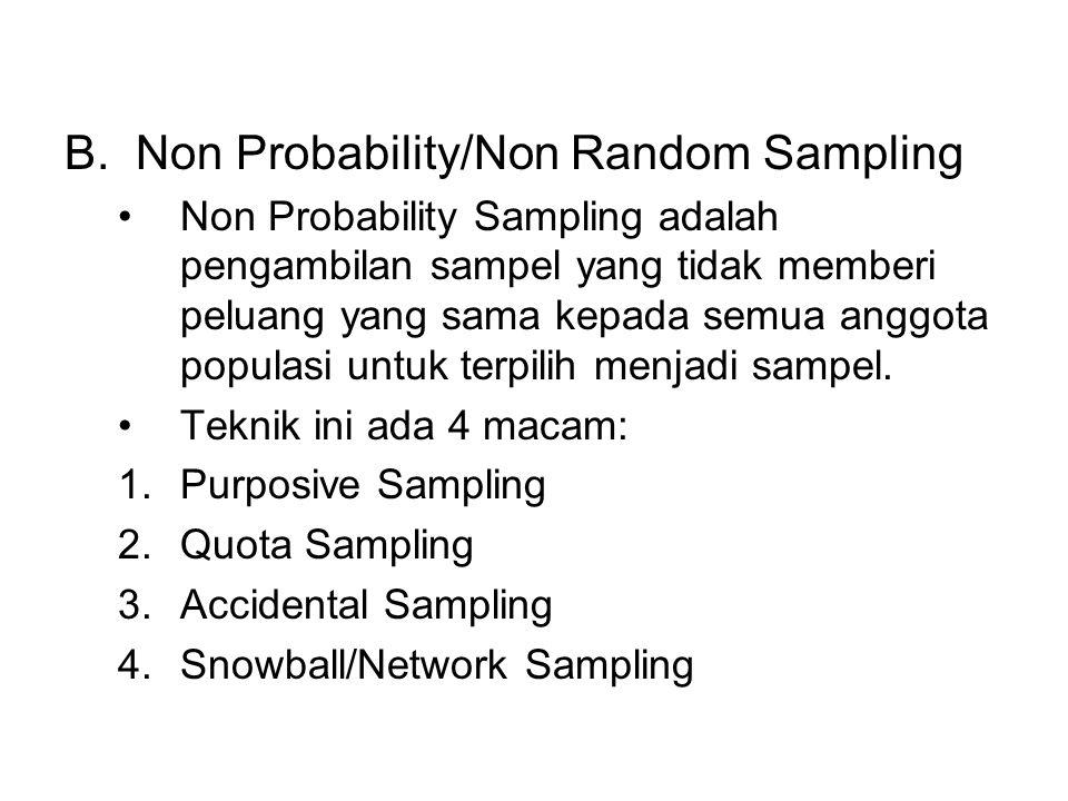 Non Probability/Non Random Sampling