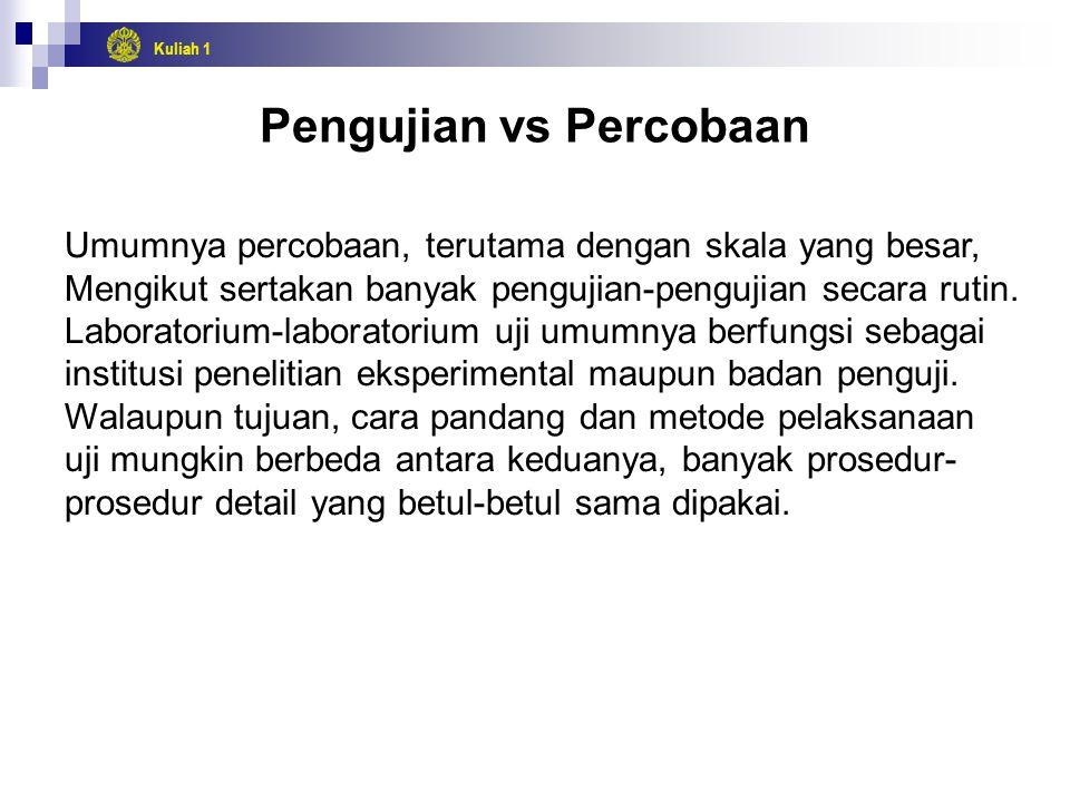 Pengujian vs Percobaan