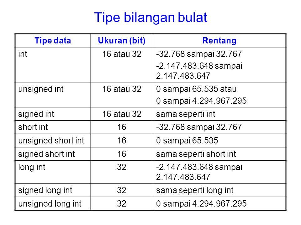 Tipe bilangan bulat Tipe data Ukuran (bit) Rentang int 16 atau 32