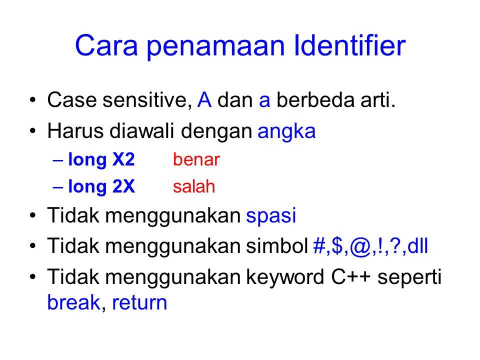 Cara penamaan Identifier