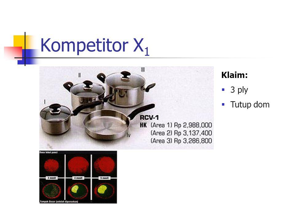 Kompetitor X1 Klaim: 3 ply Tutup dom