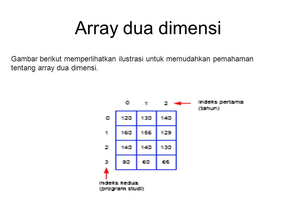 Array dua dimensi Gambar berikut memperlihatkan ilustrasi untuk memudahkan pemahaman tentang array dua dimensi.