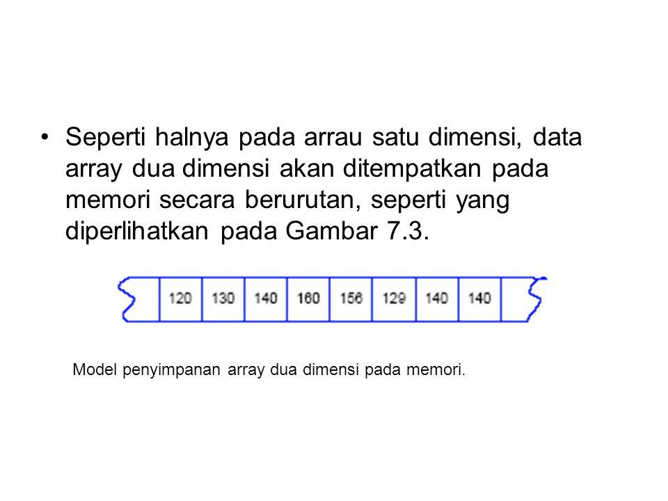 Seperti halnya pada arrau satu dimensi, data array dua dimensi akan ditempatkan pada memori secara berurutan, seperti yang diperlihatkan pada Gambar 7.3.