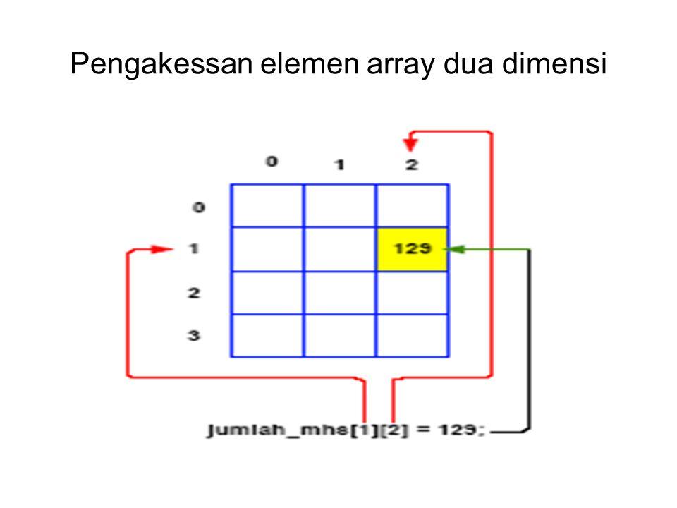Pengakessan elemen array dua dimensi