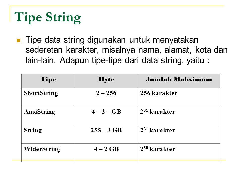Tipe String