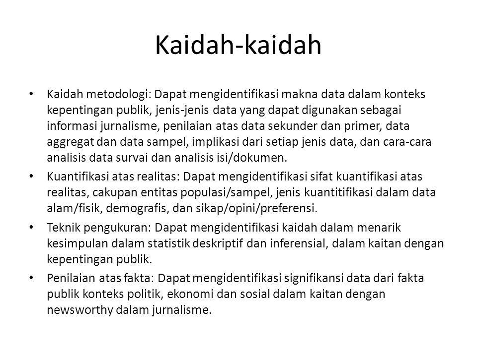 Kaidah-kaidah