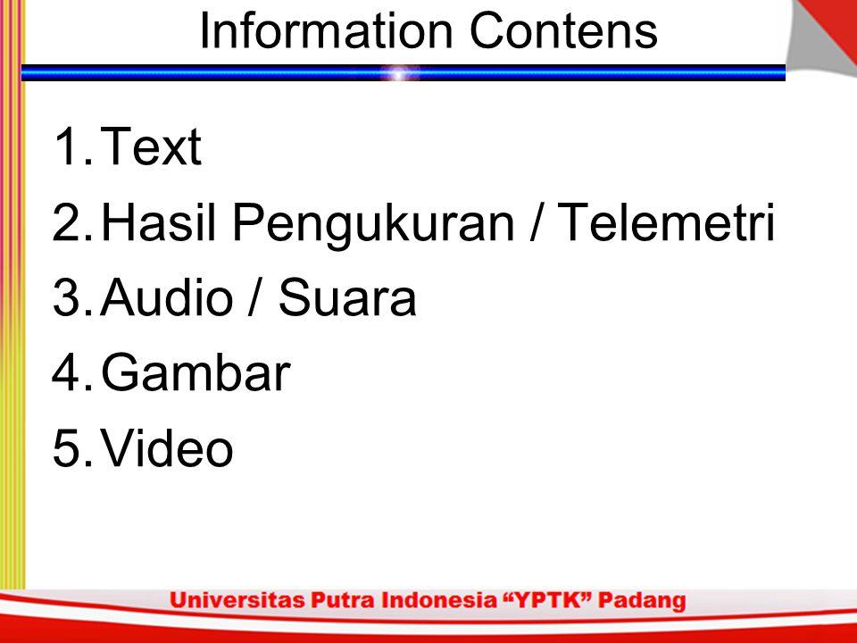 Hasil Pengukuran / Telemetri Audio / Suara Gambar Video