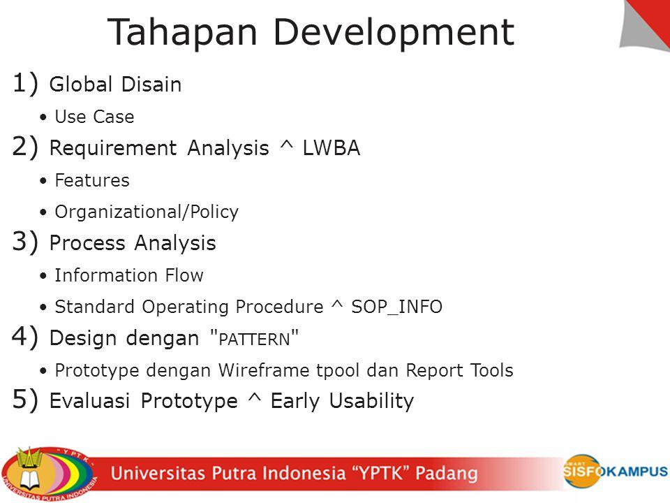Tahapan Development 1) Global Disain 2) Requirement Analysis ^ LWBA