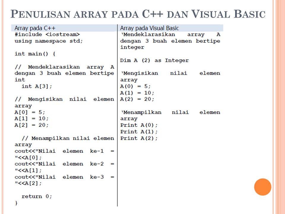 Penulisan array pada C++ dan Visual Basic