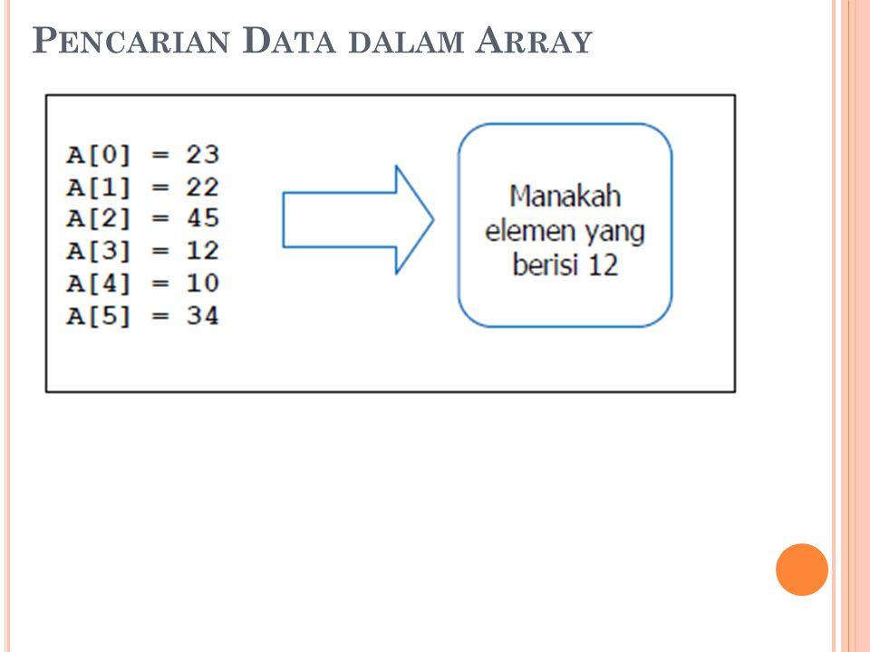 Pencarian Data dalam Array