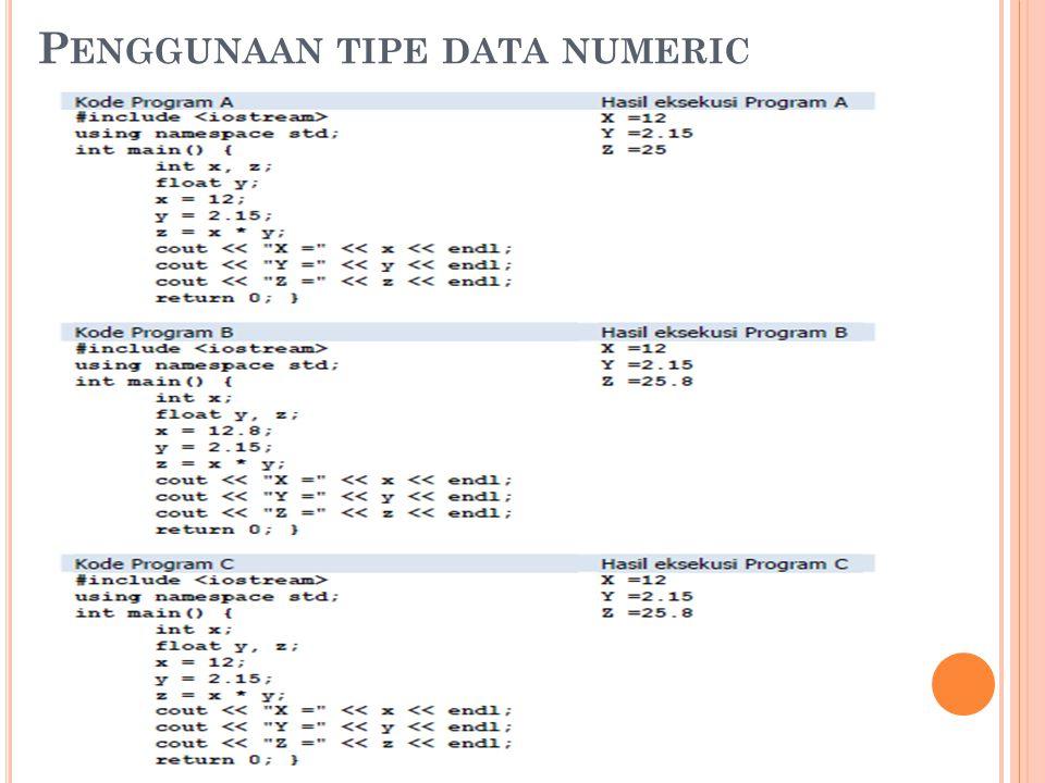 Penggunaan tipe data numeric
