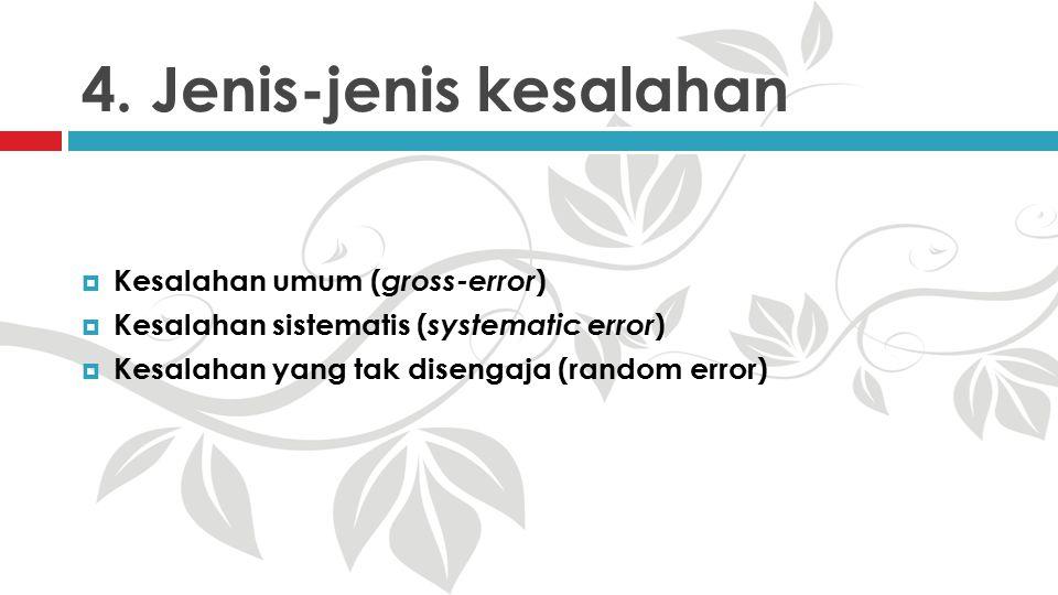4. Jenis-jenis kesalahan