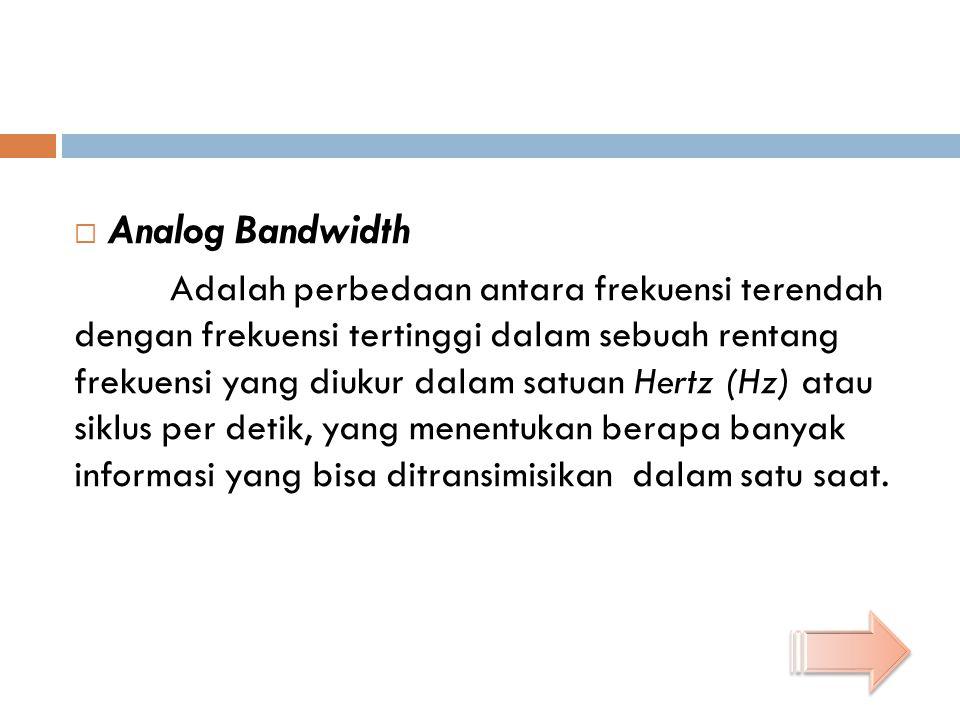 Analog Bandwidth