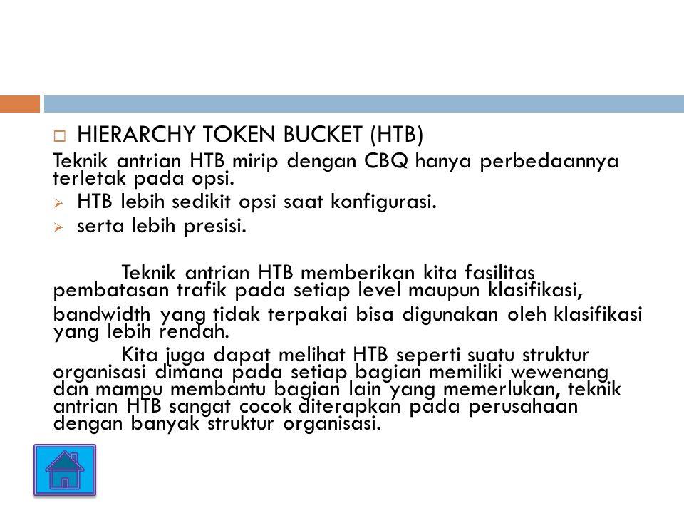 HIERARCHY TOKEN BUCKET (HTB)