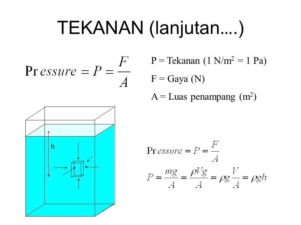 TEKANAN (lanjutan….) P = Tekanan (1 N/m2 = 1 Pa) F = Gaya (N)