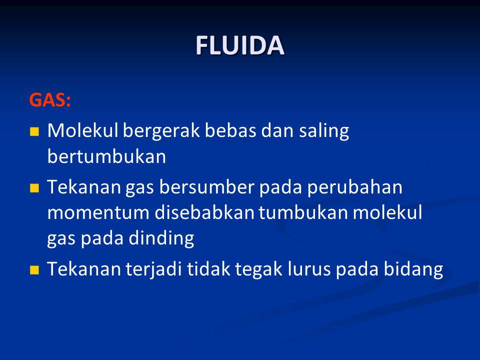 FLUIDA GAS: Molekul bergerak bebas dan saling bertumbukan