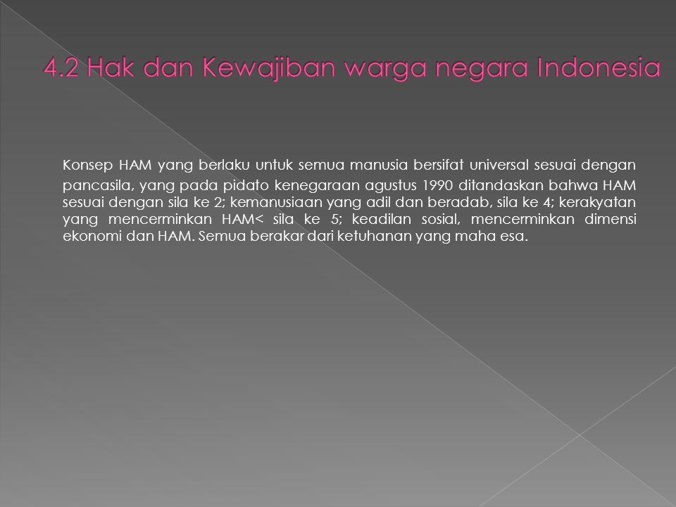 4.2 Hak dan Kewajiban warga negara Indonesia