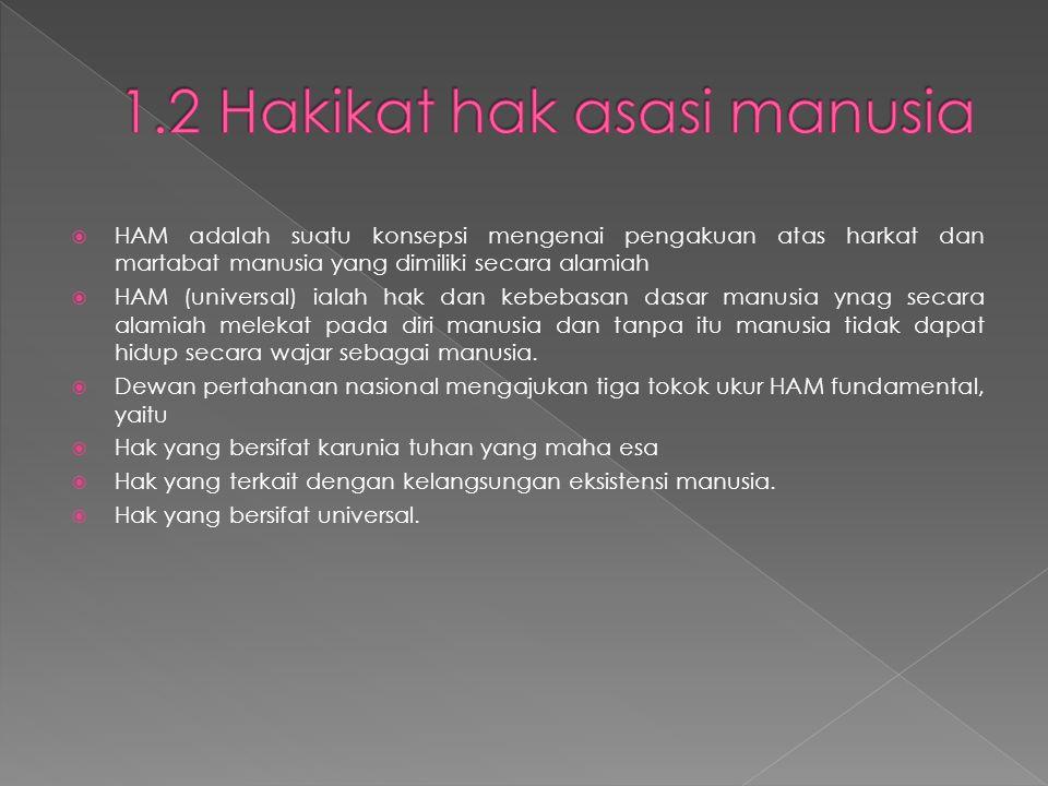 1.2 Hakikat hak asasi manusia