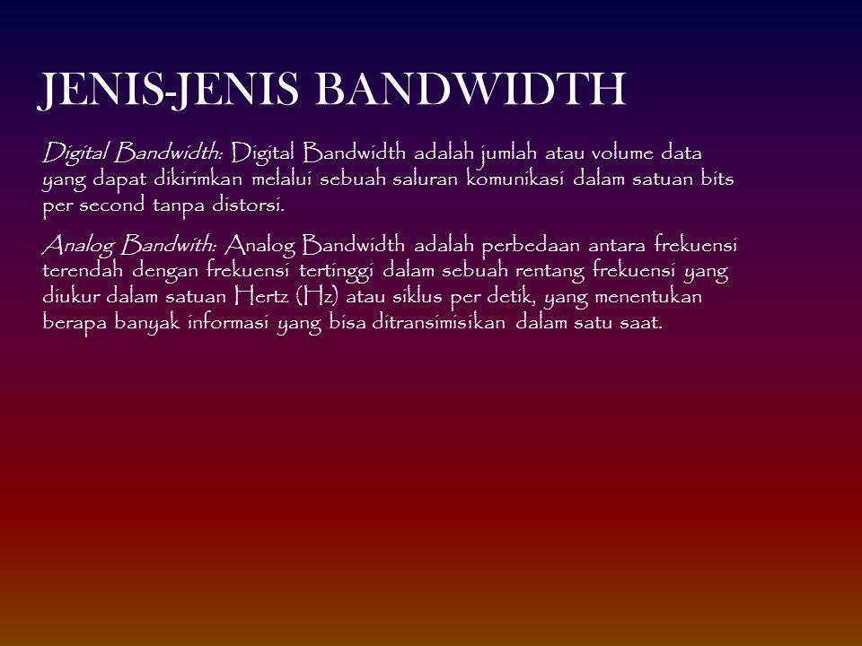 JENIS-JENIS BANDWIDTH